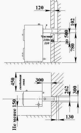 Установка дымохода на конорд дымоход нержавеющая гибкие