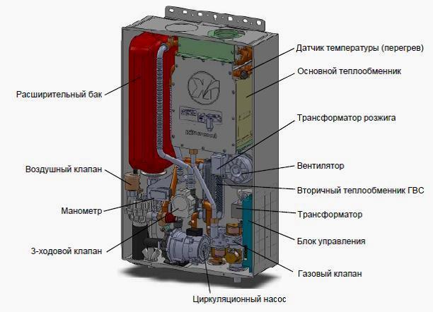 Какой теплообменник дешевле в обслуживании в газовых котлах тепловой расчет теплообменника