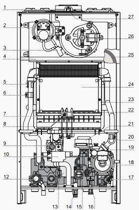 Ariston egis plus 24 ff for Ariston bs ii 24 ff manuale