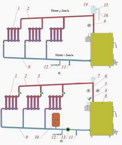 Схемы подсоединения котла