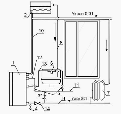 Схема теплообменника газового котла конорд газовое оборудование теплообменник впг 18 в москве