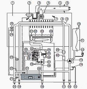 Купить теплообменник на котел logamax u044 тепловая производительность теплообменника