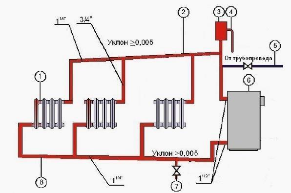 Схема подключения котла Атон