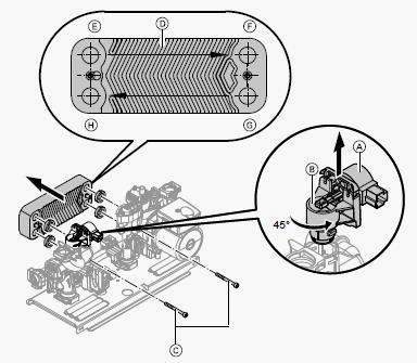 Замена теплообменника в газовом котле витопенд 100 Пластинчатый теплообменник Sigma M35 Новоуральск